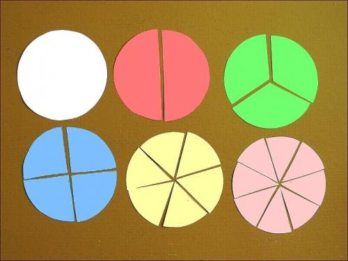 Základní kruhy zlomkovnice