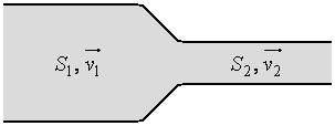 Rovnice spojitosti - schématický náčrtek