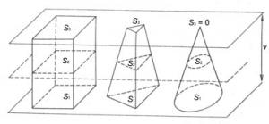 vzorec