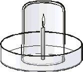 Kyslík, součást vzduchu nutná k hoření