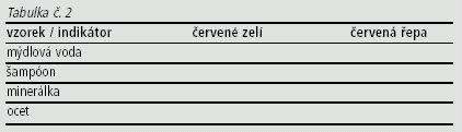 tabulka ÄŤĂslo 2