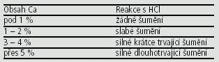 tabulka ÄŤĂslo 3
