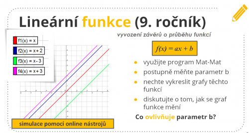 Grafy funkcí v programu MatMat