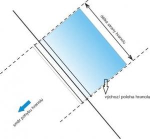 Šablona pro pozorování zkreslení  obrazů čar při pohledu skrz hranol