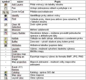 Symbolika, funkce a nástroje aplikace AEJEE