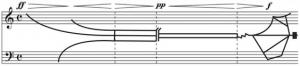 partitura skladby (obr. autora)