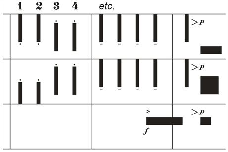 ukázka partitury (obr. autor)