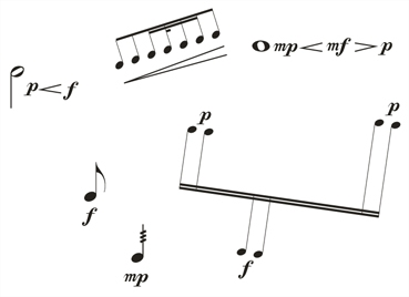 vĂ˝sek diagramu (obr. autor)