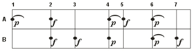 obdoba kompozice č. 2 (obr. autor)